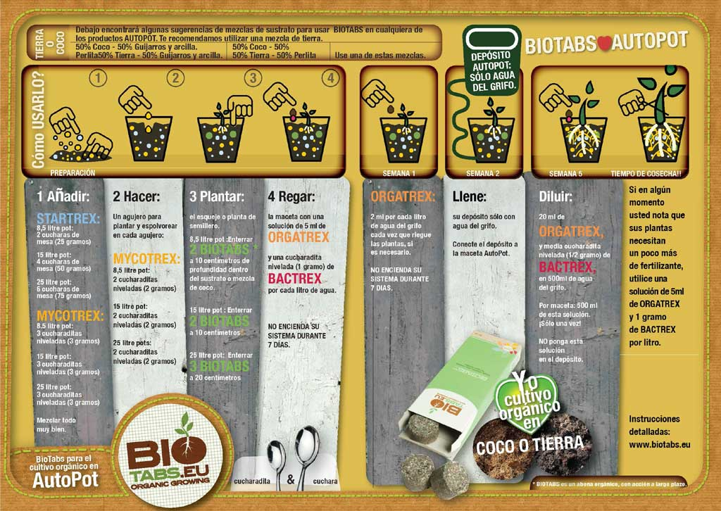Tabla de cultivo para fertilizantes BioTabsen AutoPot