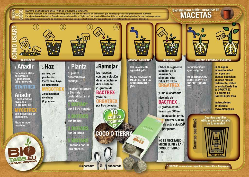 Tabla de cultivo para fertilizantes BioTabs en macetas